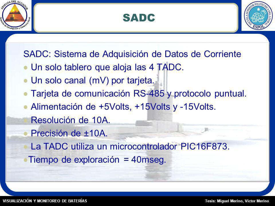 Tesis: Miguel Merino, Víctor MerinoVISUALIZACIÓN Y MONITOREO DE BATERÍAS SADC SADC: Sistema de Adquisición de Datos de Corriente Un solo tablero que aloja las 4 TADC.