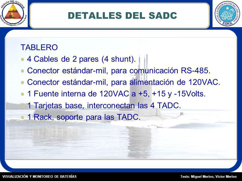 Tesis: Miguel Merino, Víctor MerinoVISUALIZACIÓN Y MONITOREO DE BATERÍAS DETALLES DEL SADC TABLERO 4 Cables de 2 pares (4 shunt).