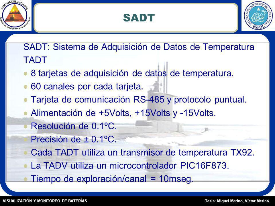 Tesis: Miguel Merino, Víctor MerinoVISUALIZACIÓN Y MONITOREO DE BATERÍAS SADT SADT: Sistema de Adquisición de Datos de Temperatura TADT 8 tarjetas de adquisición de datos de temperatura.