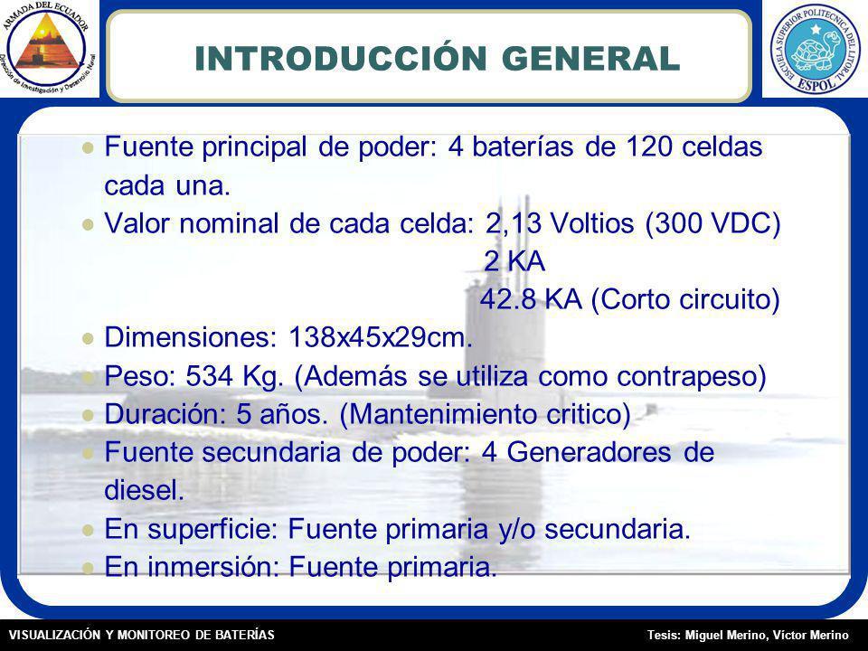Tesis: Miguel Merino, Víctor MerinoVISUALIZACIÓN Y MONITOREO DE BATERÍAS INTRODUCCIÓN GENERAL Fuente principal de poder: 4 baterías de 120 celdas cada una.