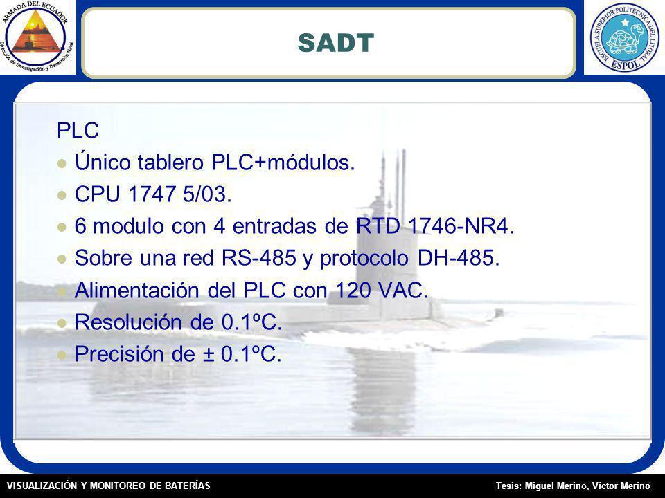 Tesis: Miguel Merino, Víctor MerinoVISUALIZACIÓN Y MONITOREO DE BATERÍAS SADT PLC Único tablero PLC+módulos.