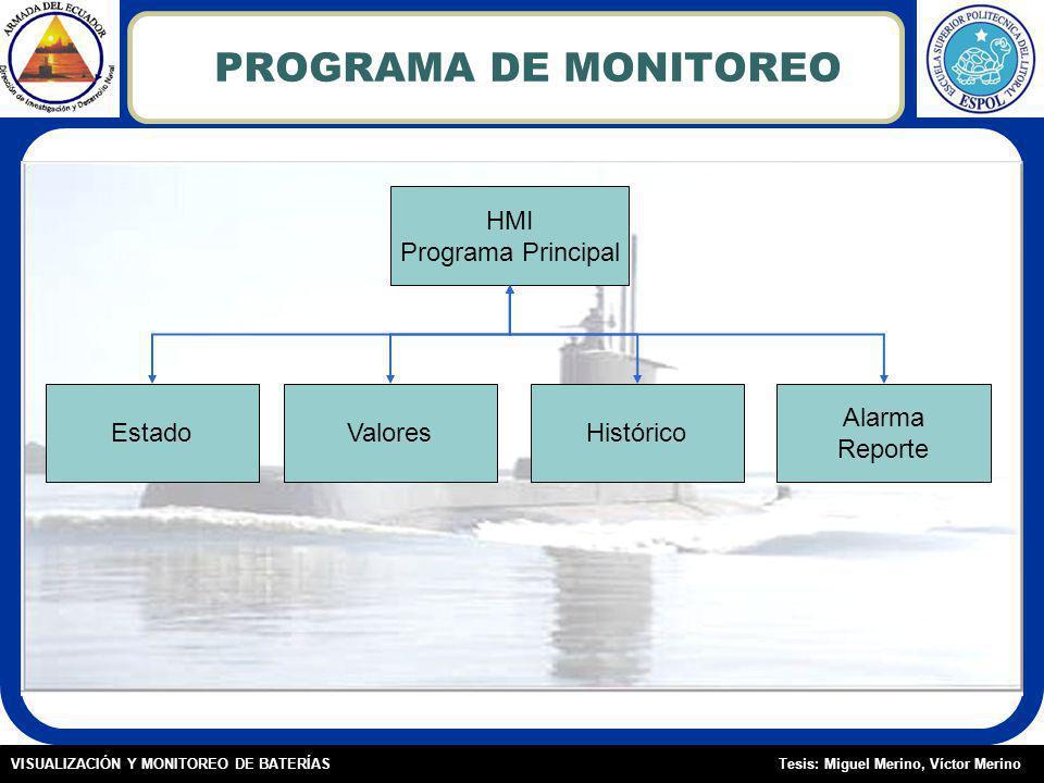 Tesis: Miguel Merino, Víctor MerinoVISUALIZACIÓN Y MONITOREO DE BATERÍAS PROGRAMA DE MONITOREO HMI Programa Principal EstadoValoresHistórico Alarma Reporte