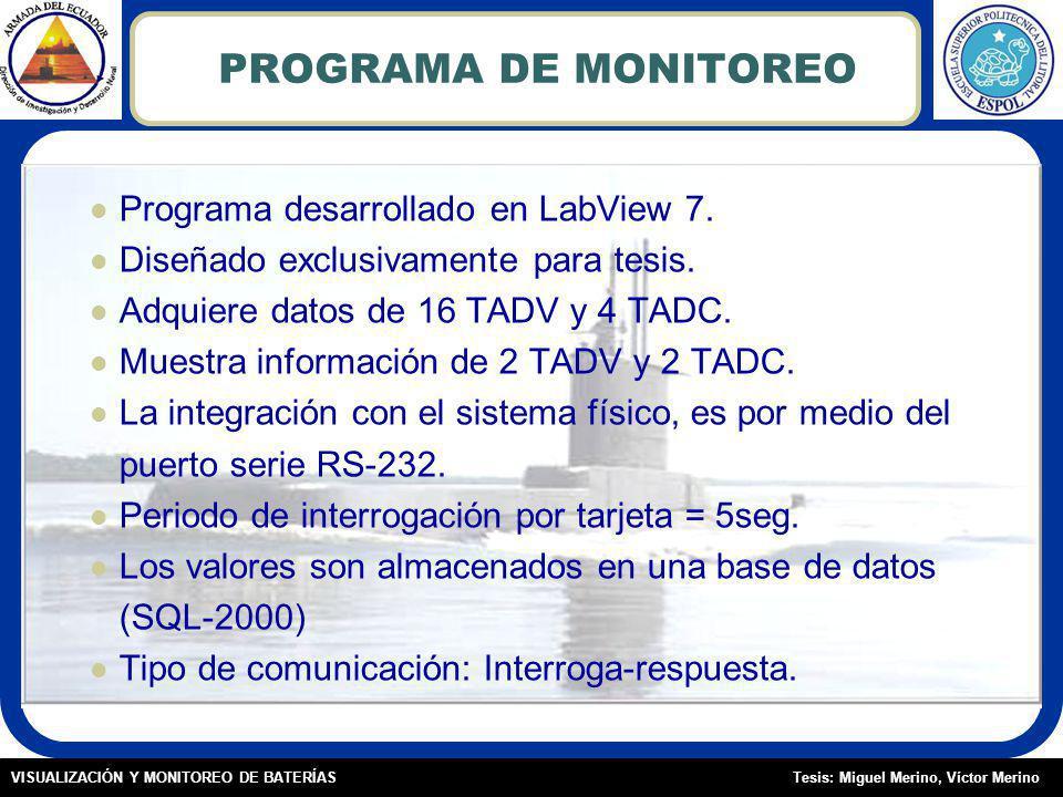 Tesis: Miguel Merino, Víctor MerinoVISUALIZACIÓN Y MONITOREO DE BATERÍAS PROGRAMA DE MONITOREO Programa desarrollado en LabView 7.