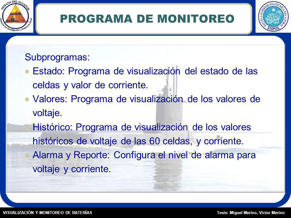 Tesis: Miguel Merino, Víctor MerinoVISUALIZACIÓN Y MONITOREO DE BATERÍAS PROGRAMA DE MONITOREO Subprogramas: Estado: Programa de visualización del estado de las celdas y valor de corriente.