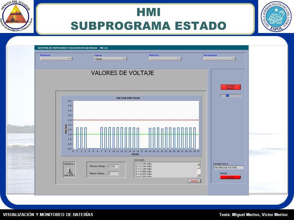 Tesis: Miguel Merino, Víctor MerinoVISUALIZACIÓN Y MONITOREO DE BATERÍAS HMI SUBPROGRAMA ESTADO
