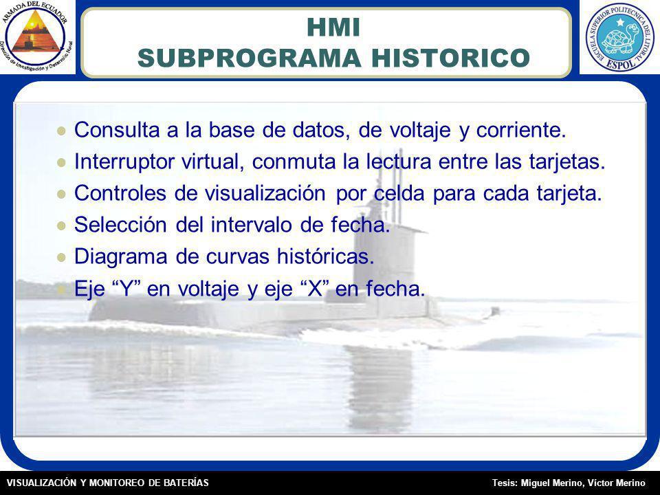 Tesis: Miguel Merino, Víctor MerinoVISUALIZACIÓN Y MONITOREO DE BATERÍAS HMI SUBPROGRAMA HISTORICO Consulta a la base de datos, de voltaje y corriente.