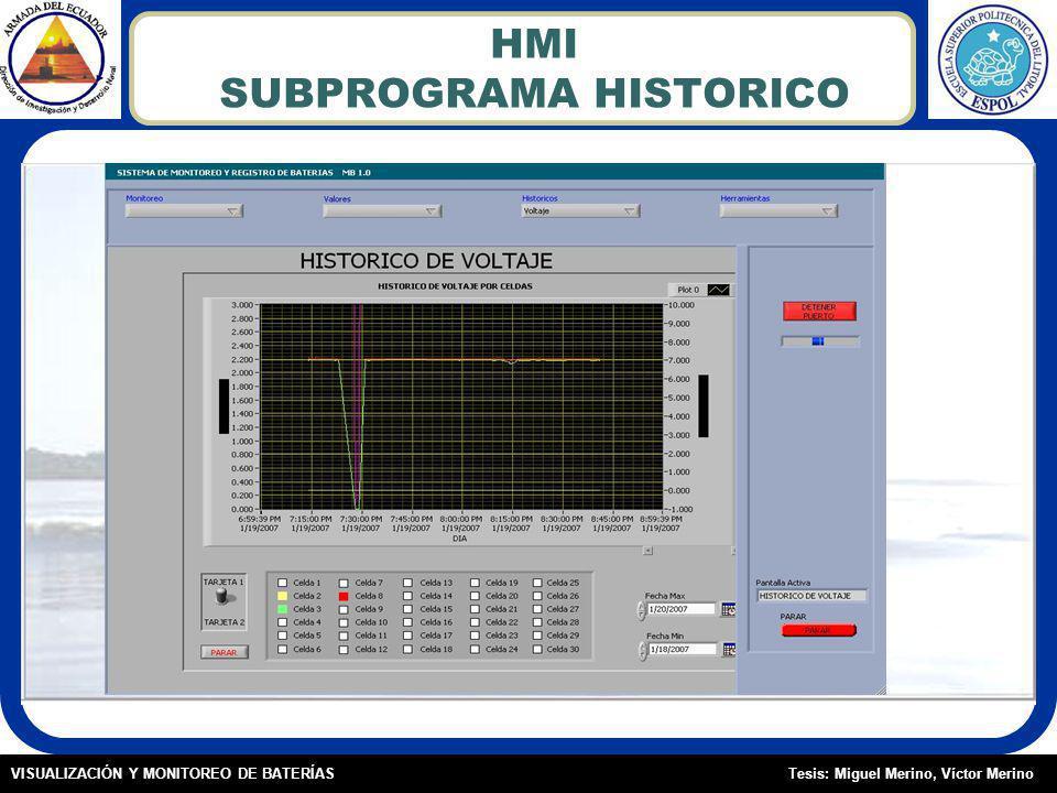 Tesis: Miguel Merino, Víctor MerinoVISUALIZACIÓN Y MONITOREO DE BATERÍAS HMI SUBPROGRAMA HISTORICO