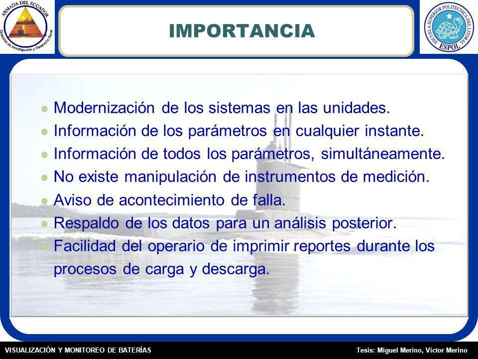 Tesis: Miguel Merino, Víctor MerinoVISUALIZACIÓN Y MONITOREO DE BATERÍAS IMPORTANCIA Modernización de los sistemas en las unidades.