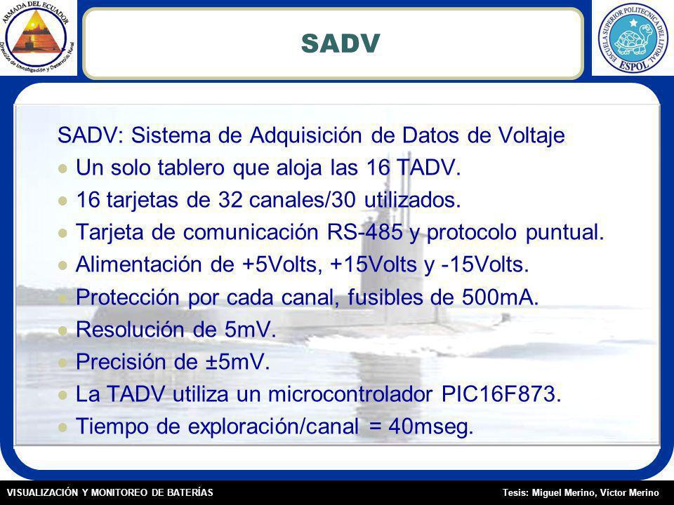 Tesis: Miguel Merino, Víctor MerinoVISUALIZACIÓN Y MONITOREO DE BATERÍAS SADV SADV: Sistema de Adquisición de Datos de Voltaje Un solo tablero que aloja las 16 TADV.