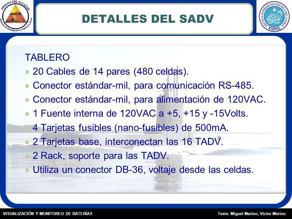 Tesis: Miguel Merino, Víctor MerinoVISUALIZACIÓN Y MONITOREO DE BATERÍAS DETALLES DEL SADV TABLERO 20 Cables de 14 pares (480 celdas).