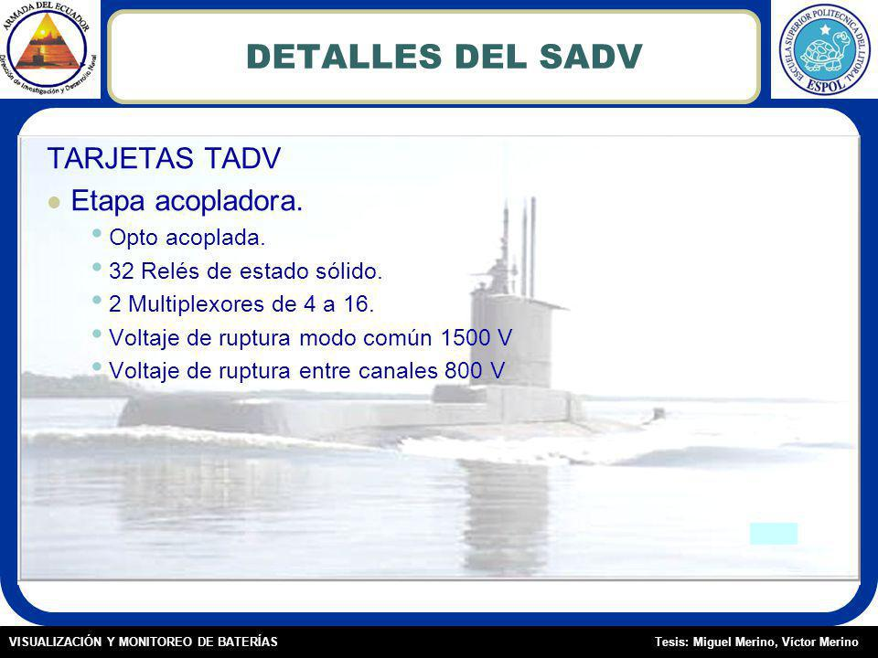 Tesis: Miguel Merino, Víctor MerinoVISUALIZACIÓN Y MONITOREO DE BATERÍAS DETALLES DEL SADV TARJETAS TADV Etapa acopladora.