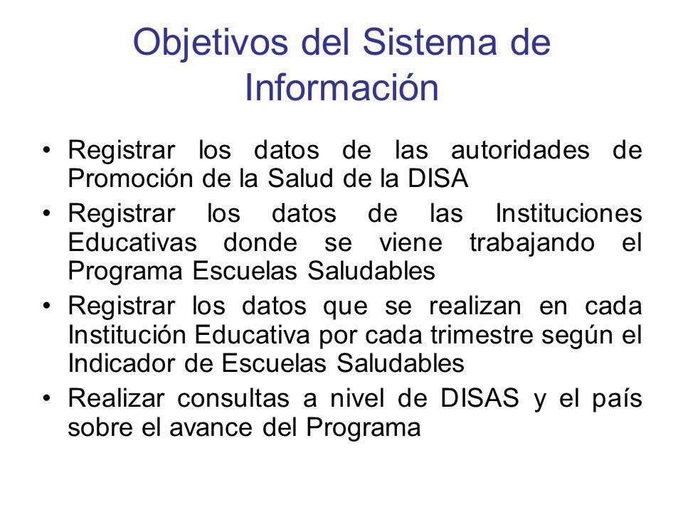 Objetivos del Sistema de Información Registrar los datos de las autoridades de Promoción de la Salud de la DISA Registrar los datos de las Institucion