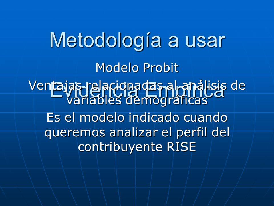 Evidencia Empírica Metodología a usar Modelo Probit Ventajas relacionadas al análisis de variables demográficas Es el modelo indicado cuando queremos