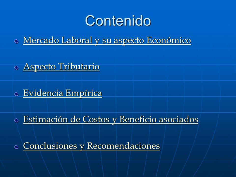 Contenido Mercado Laboral y su aspecto Económico Mercado Laboral y su aspecto Económico Aspecto Tributario Aspecto Tributario Evidencia Empírica Evide