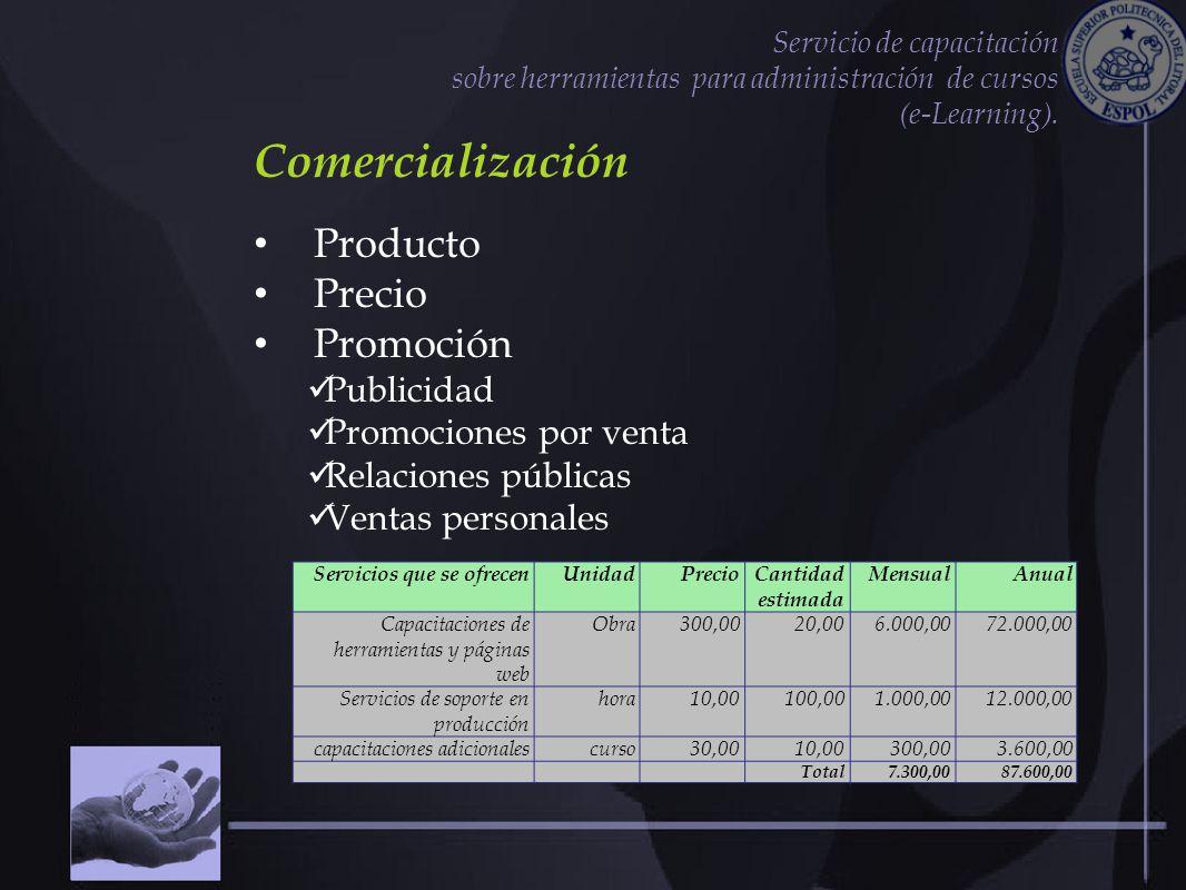 Servicio de capacitación sobre herramientas para administración de cursos (e-Learning). Comercialización Producto Precio Promoción Publicidad Promocio