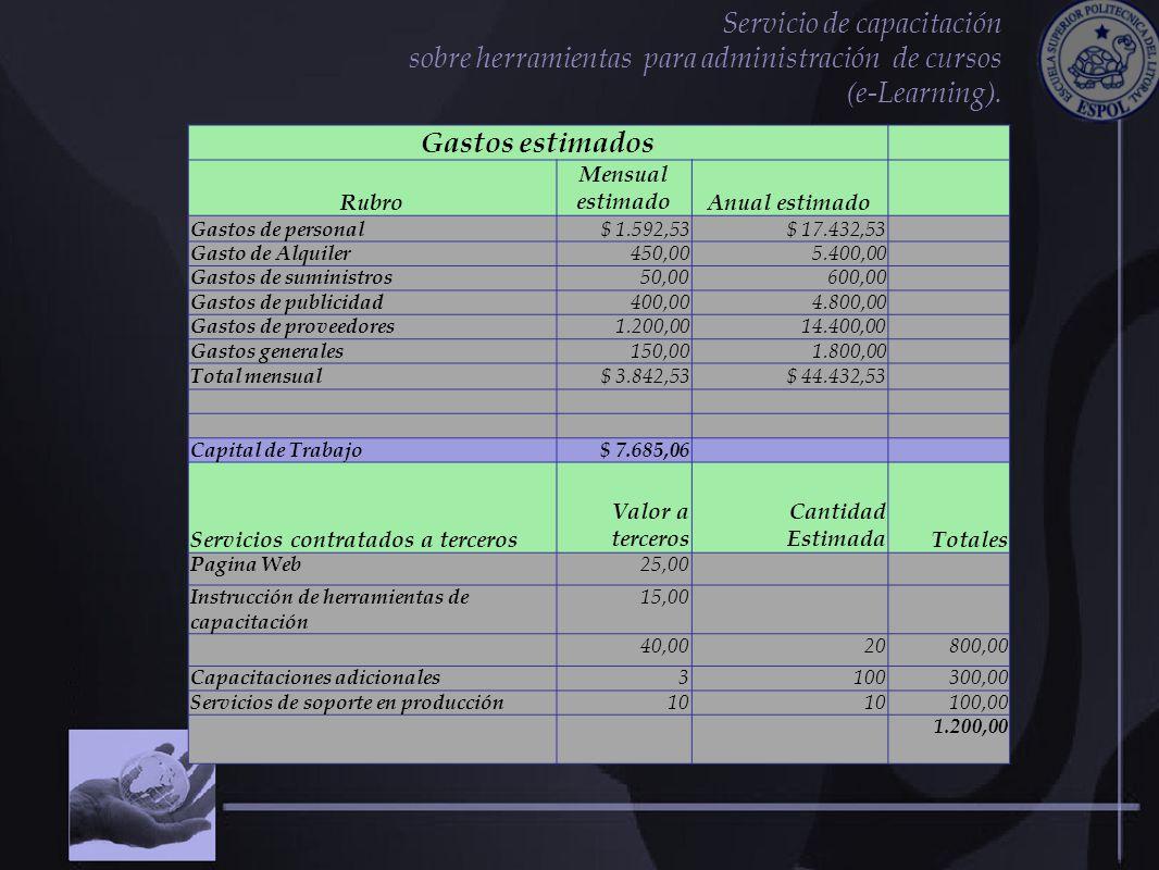 Servicio de capacitación sobre herramientas para administración de cursos (e-Learning).