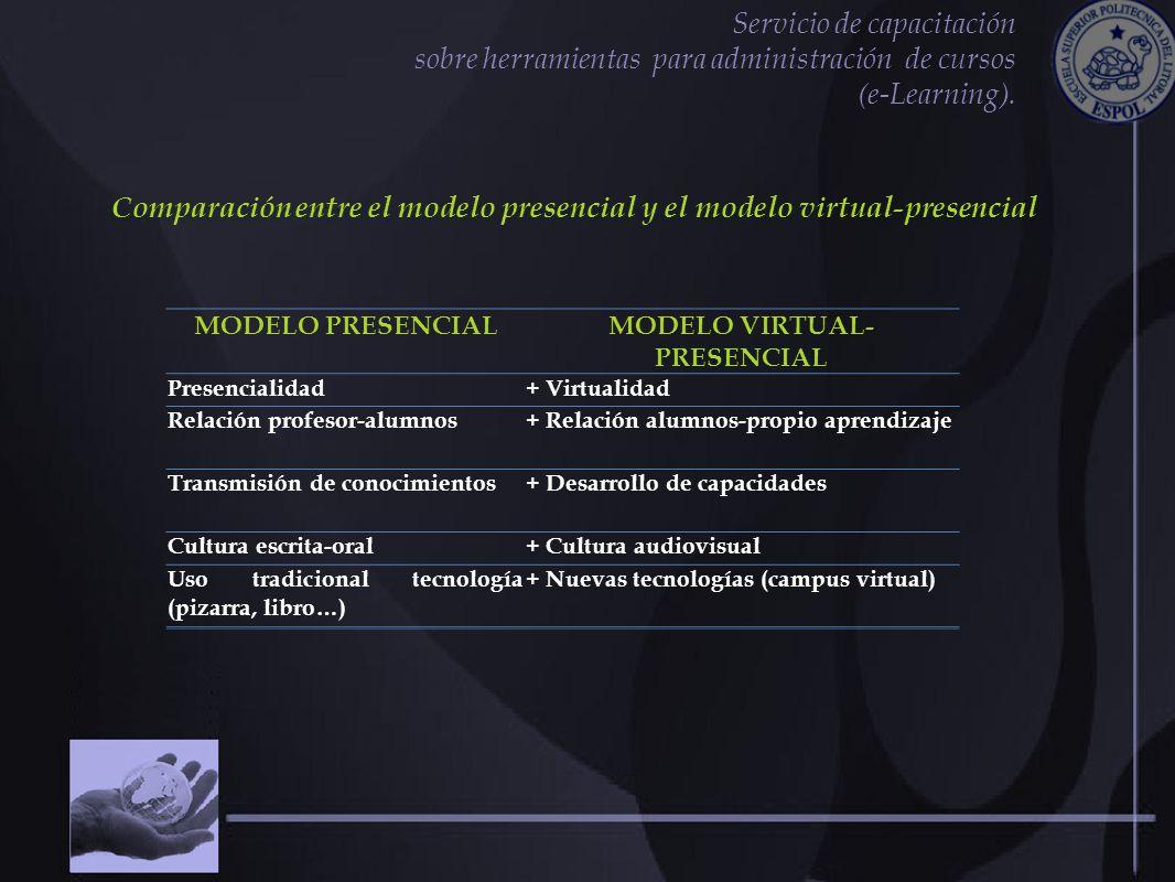 Servicio de capacitación sobre herramientas para administración de cursos (e-Learning). Comparación entre el modelo presencial y el modelo virtual-pre