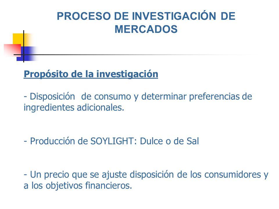 Propósito de la investigación - Disposición de consumo y determinar preferencias de ingredientes adicionales. - Producción de SOYLIGHT: Dulce o de Sal