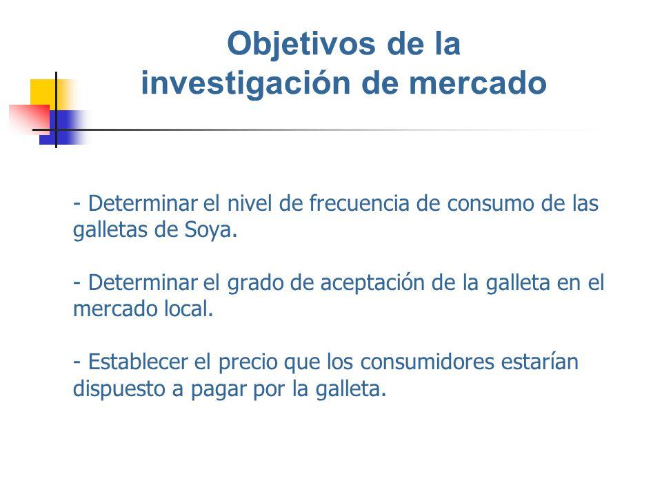 - Determinar el nivel de frecuencia de consumo de las galletas de Soya. - Determinar el grado de aceptación de la galleta en el mercado local. - Estab