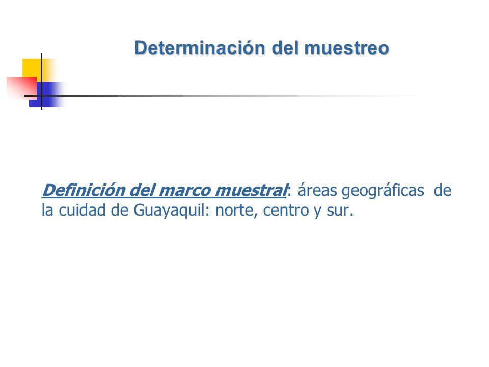 Definición del marco muestral: áreas geográficas de la cuidad de Guayaquil: norte, centro y sur. Determinación del muestreo