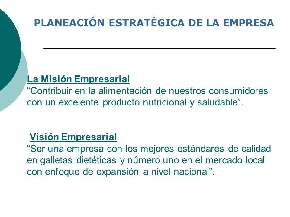 La Misión Empresarial Contribuir en la alimentación de nuestros consumidores con un excelente producto nutricional y saludable. Visión Empresarial Ser
