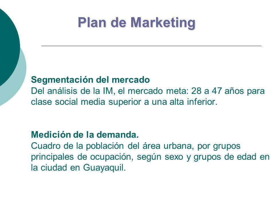 Segmentación del mercado Del análisis de la IM, el mercado meta: 28 a 47 años para clase social media superior a una alta inferior. Medición de la dem