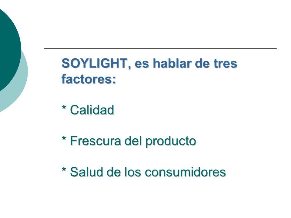 SOYLIGHT, es hablar de tres factores: * Calidad * Frescura del producto * Salud de los consumidores SOYLIGHT, es hablar de tres factores: * Calidad *