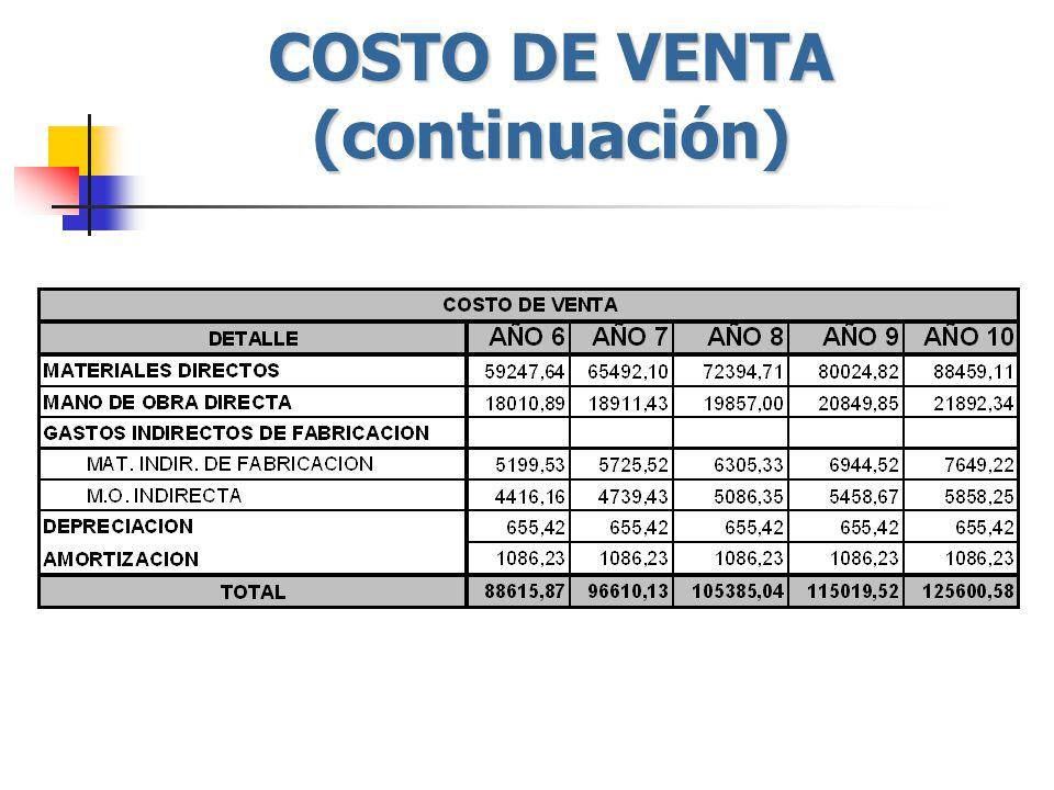 COSTO DE VENTA (continuación)
