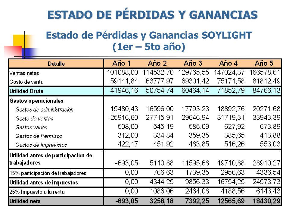 Estado de Pérdidas y Ganancias SOYLIGHT (1er – 5to año) ESTADO DE PÉRDIDAS Y GANANCIAS