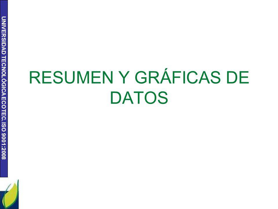 UNIVERSIDAD TECNOLÓGICA ECOTEC. ISO 9001:2008 RESUMEN Y GRÁFICAS DE DATOS
