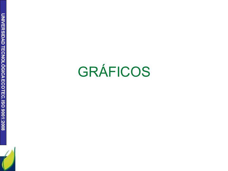 UNIVERSIDAD TECNOLÓGICA ECOTEC. ISO 9001:2008 GRÁFICOS