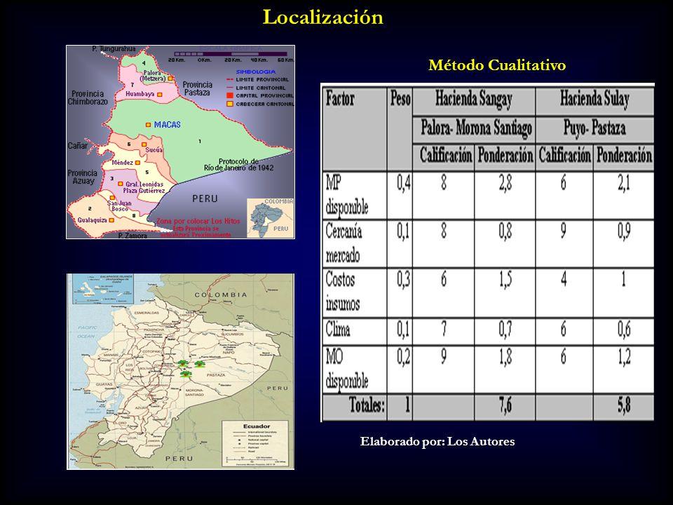 Localización Método Cualitativo Elaborado por: Los Autores
