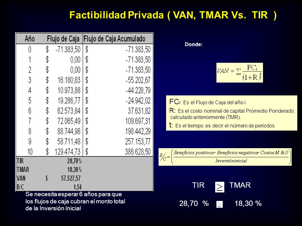 Factibilidad Privada ( VAN, TMAR Vs.