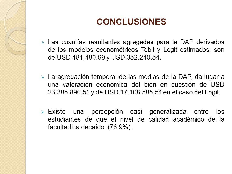 Las cuantías resultantes agregadas para la DAP derivados de los modelos econométricos Tobit y Logit estimados, son de USD 481,480.99 y USD 352,240.54.