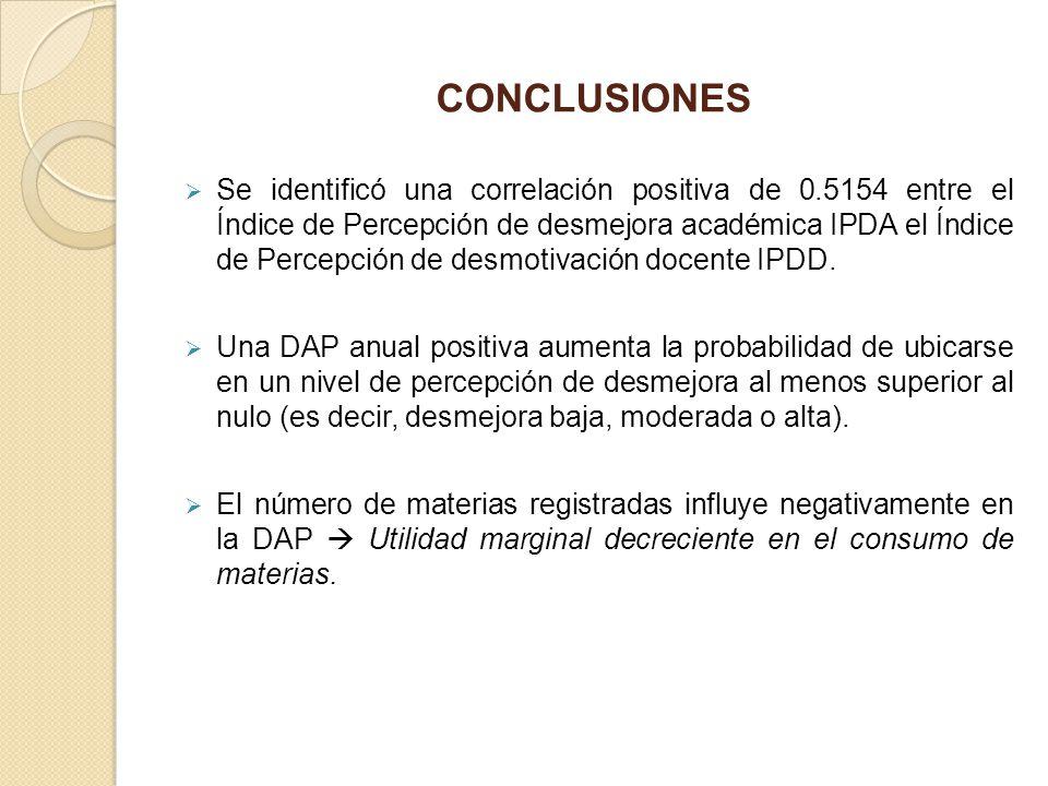 CONCLUSIONES Se identificó una correlación positiva de 0.5154 entre el Índice de Percepción de desmejora académica IPDA el Índice de Percepción de des
