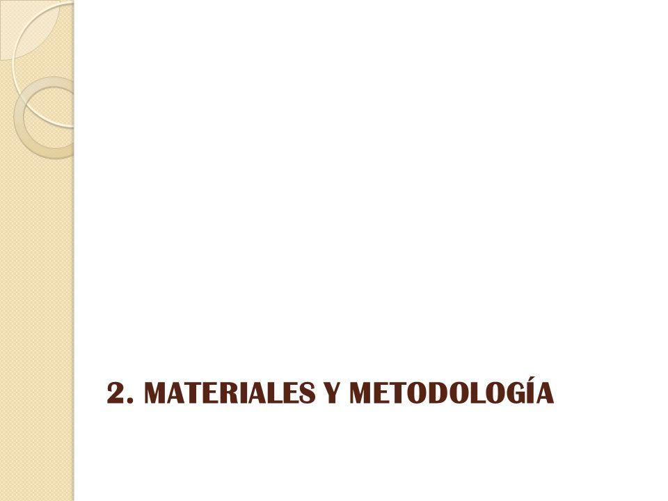 2. MATERIALES Y METODOLOGÍA