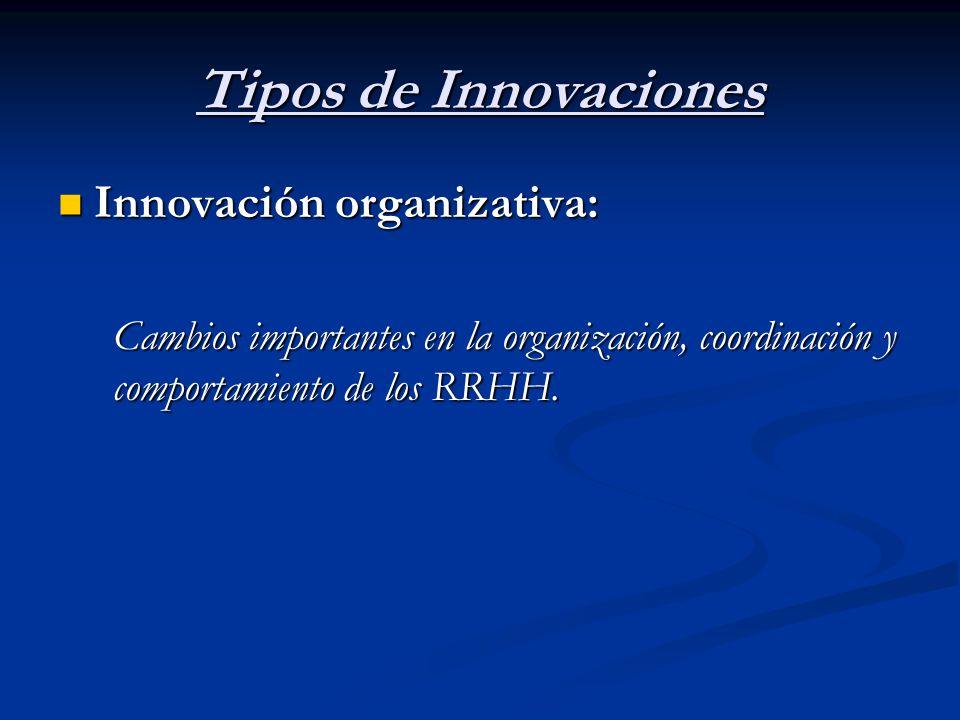 Tipos de Innovaciones Innovación organizativa: Innovación organizativa: Cambios importantes en la organización, coordinación y comportamiento de los RRHH.