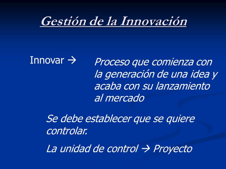 Gestión de la Innovación Innovar Proceso que comienza con la generación de una idea y acaba con su lanzamiento al mercado Se debe establecer que se quiere controlar.