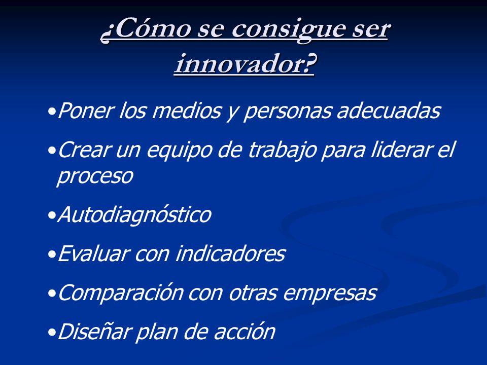 ¿Cómo se consigue ser innovador? Poner los medios y personas adecuadas Crear un equipo de trabajo para liderar el proceso Autodiagnóstico Evaluar con
