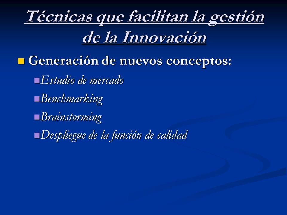 Técnicas que facilitan la gestión de la Innovación Generación de nuevos conceptos: Generación de nuevos conceptos: Estudio de mercado Estudio de mercado Benchmarking Benchmarking Brainstorming Brainstorming Despliegue de la función de calidad Despliegue de la función de calidad