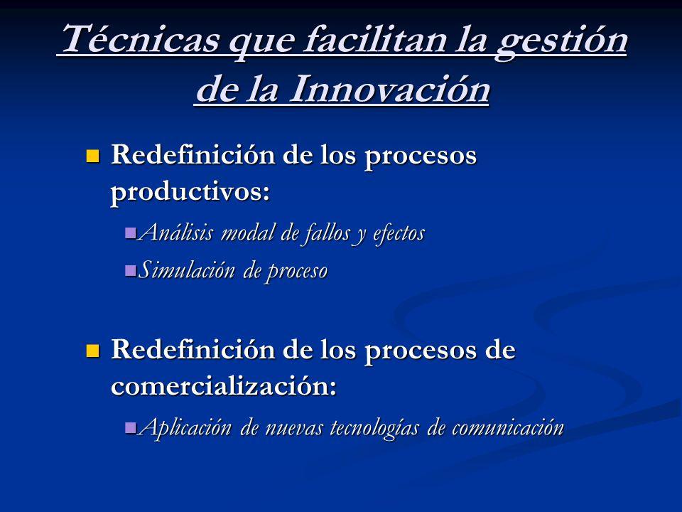 Técnicas que facilitan la gestión de la Innovación Redefinición de los procesos productivos: Redefinición de los procesos productivos: Análisis modal