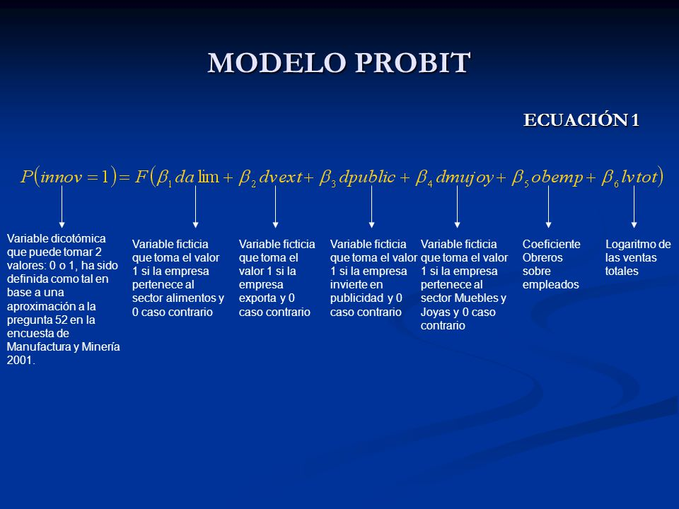 MODELO PROBIT ECUACIÓN 1 Variable dicotómica que puede tomar 2 valores: 0 o 1, ha sido definida como tal en base a una aproximación a la pregunta 52 en la encuesta de Manufactura y Minería 2001.