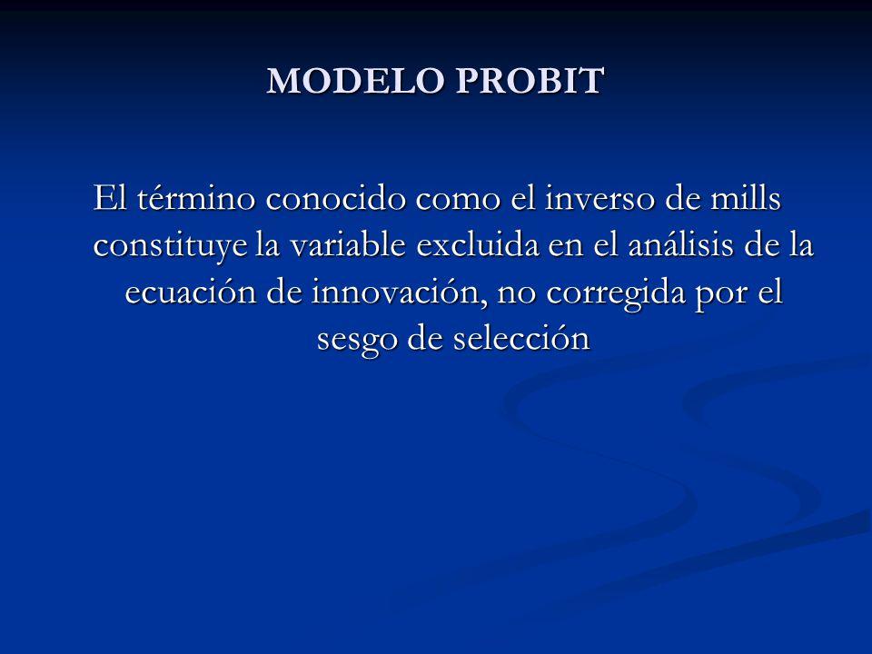 MODELO PROBIT El término conocido como el inverso de mills constituye la variable excluida en el análisis de la ecuación de innovación, no corregida por el sesgo de selección