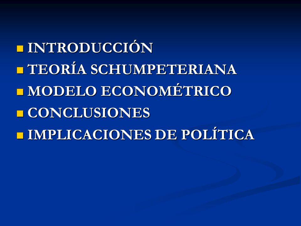 INTRODUCCIÓN INTRODUCCIÓN TEORÍA SCHUMPETERIANA TEORÍA SCHUMPETERIANA MODELO ECONOMÉTRICO MODELO ECONOMÉTRICO CONCLUSIONES CONCLUSIONES IMPLICACIONES