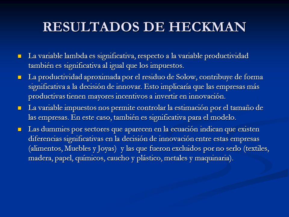 RESULTADOS DE HECKMAN La variable lambda es significativa, respecto a la variable productividad también es significativa al igual que los impuestos.