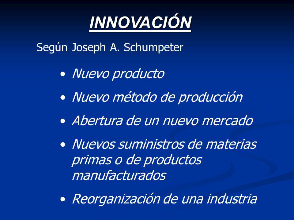INNOVACIÓN Según Joseph A. Schumpeter Nuevo producto Nuevo método de producción Abertura de un nuevo mercado Nuevos suministros de materias primas o d