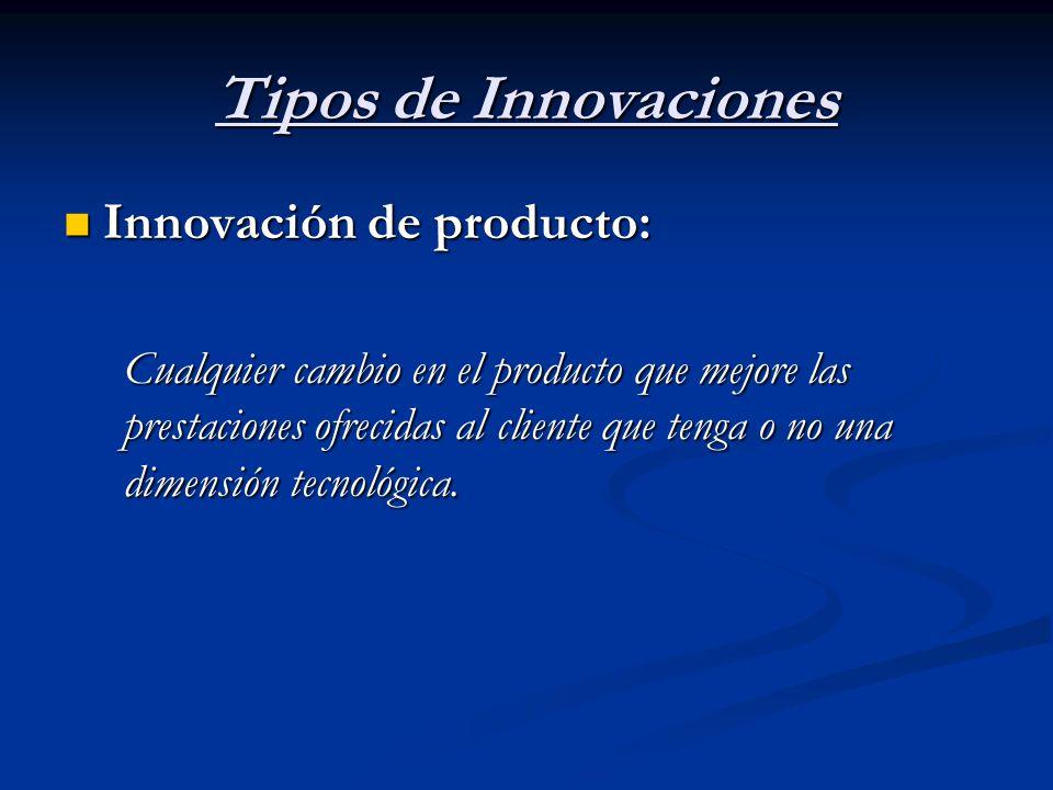 Tipos de Innovaciones Innovación de producto: Innovación de producto: Cualquier cambio en el producto que mejore las prestaciones ofrecidas al cliente