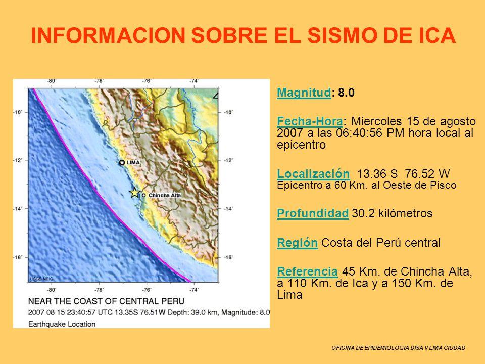OFICINA DE EPIDEMIOLOGIA DISA V LIMA CIUDAD INFORMACION SOBRE EL SISMO DE ICA Magnitud: 8.0Magnitud Fecha-Hora: Miercoles 15 de agosto 2007 a las 06:4