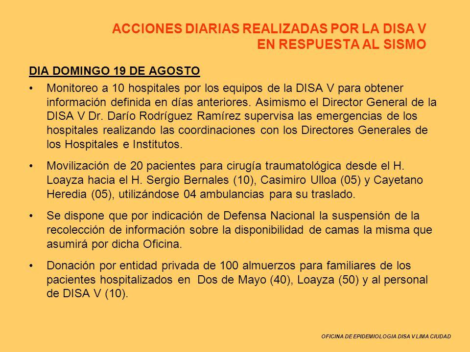 OFICINA DE EPIDEMIOLOGIA DISA V LIMA CIUDAD DIA DOMINGO 19 DE AGOSTO Monitoreo a 10 hospitales por los equipos de la DISA V para obtener información d