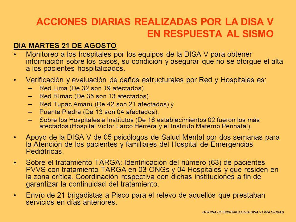OFICINA DE EPIDEMIOLOGIA DISA V LIMA CIUDAD DIA MARTES 21 DE AGOSTO Monitoreo a los hospitales por los equipos de la DISA V para obtener información s